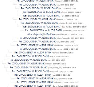 Czy Alior stał się bankozaurem?