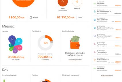 ING Bank udostępni klientom nowy system bankowości internetowej. Zobacz jak będzie wyglądał