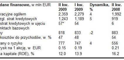 Wyniki finansowe Nordea AB za drugi kwartał 2009 r.