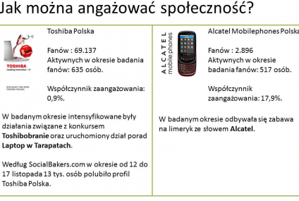 Kryzys w Facebookowej społeczności mBanku i PZU