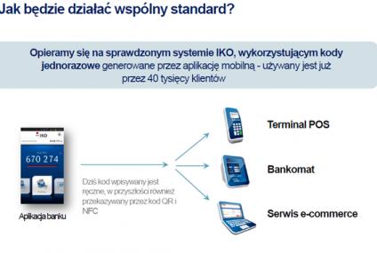 Banki tworzą wspólny system m-płatności oparty na IKO. Jest masa krytyczna