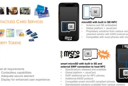 Tłok w płatnościach mobilnych. Czas na karty microSD?