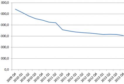 Raport PRNews.pl: Rynek kart kredytowych - IV kw. 2013