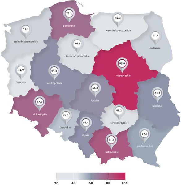 Indeks Millennium Potencjał Innowacyjności Regionów