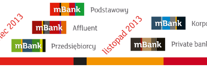 Okiem klienta, czyli nowy mBank subiektywnie