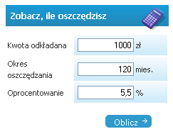 Ranking lokat dla firm Bankier.pl – listopad 2011