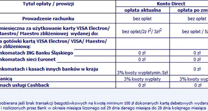 Kolejny bank udostępni wszystkie bankomaty bez prowizji za wypłatę