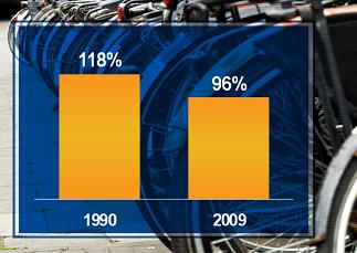Chiny motorem wzrostu sprzedaży samochodów