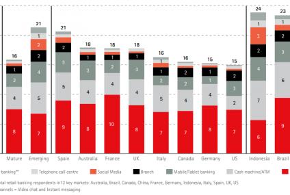 Raport PRNews.pl: Liczba placówek bankowych – III kw. 2016