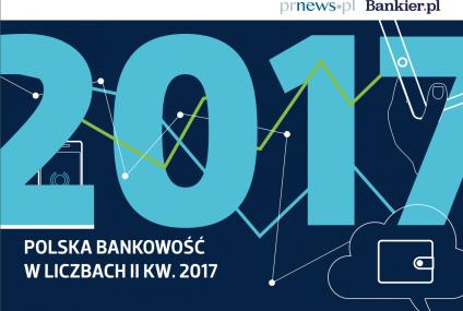 Polska bankowość w pigułce. Pobierz nowy raport PRNews.pl