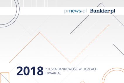 Polska bankowość w liczbach – II kw. 2018. Pobierz nowy raport