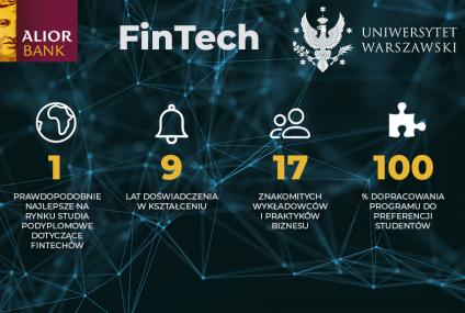 Alior Bank partnerem pierwszych w Polsce studiów FinTech