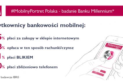 16 października narodowym dniem płatności bezgotówkowych. Kilka danych z Banku Millennium