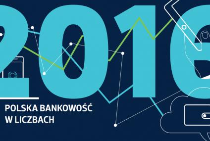 Polska bankowość w liczbach - rok 2016