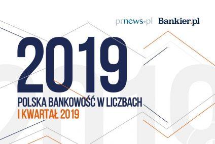 Polska bankowość w liczbach – I kw. 2019 [Raport]