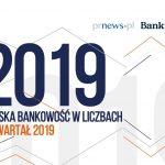 Polska bankowość w liczbach – II kw. 2019 [Raport]