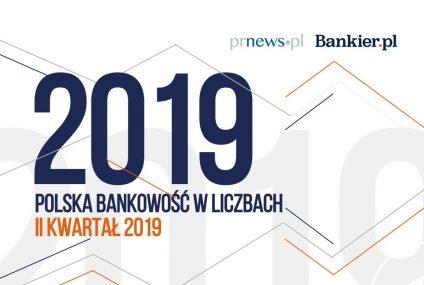 Polska bankowość w liczbach - II kw. 2019 [Raport]