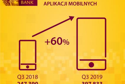 Klienci Aliora płacą smartfonem prawie co sekundę. Bank chwali się statystykami
