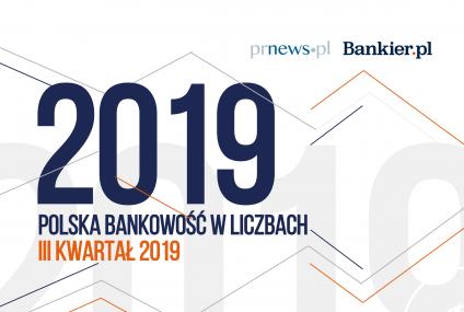 Polska bankowość w liczbach – III kw. 2019 [Raport]