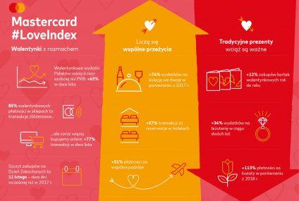 Mastercard Love Index: Wspólnie spędzony czas w walentynki cenniejszy niż kwiaty i czekoladki