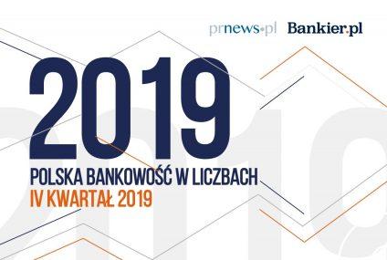 Polska bankowość w liczbach – IV kw. 2019 [Raport]