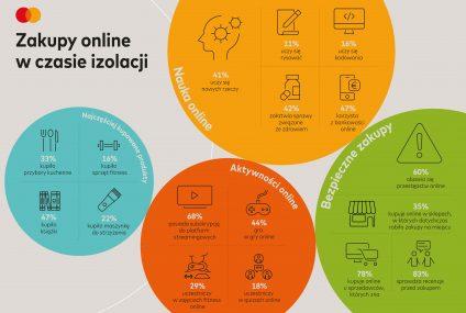 Życie w kwarantannie: e-commerce i usługi online rekordowo popularne wśród polskich użytkowników