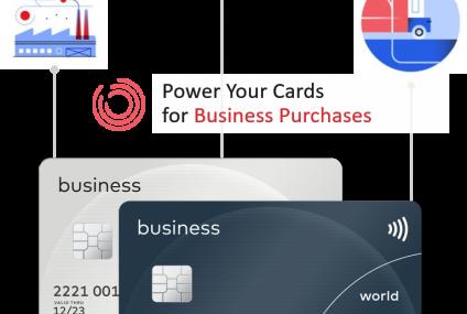 Mastercard i Octet Europe uruchomiły platformę handlową dla firm z państw EOG
