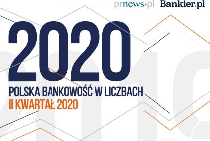 Polska bankowość w liczbach – II kw. 2020 [Raport]