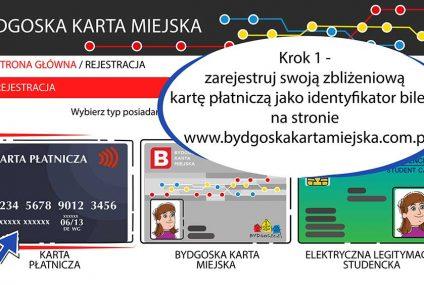 Bilet okresowy na zbliżeniowej karcie płatniczej. Pierwsze w Polsce wdrożenie z udziałem Mennicy Polskiej i Mastercard
