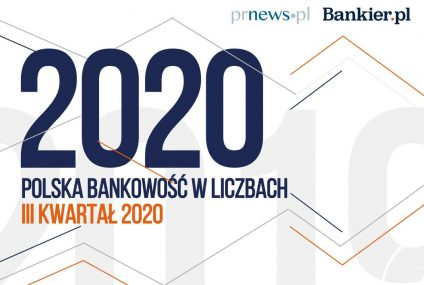 Polska bankowość w liczbach – III kw. 2020 [Raport]