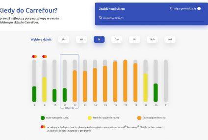 Carrefour wdraża narzędzie KiedyDoSklepu. Podpowie klientom, kiedy w sklepach panuje mniejszy ruch