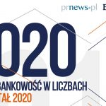 Polska bankowość w liczbach – IV kw. 2020 [Raport]