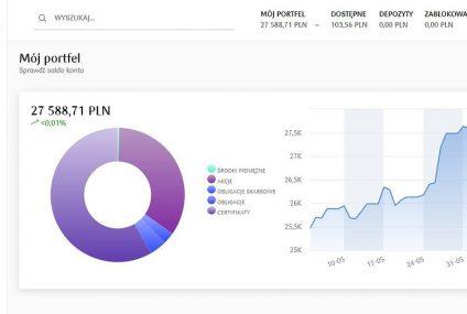 Nowy serwis PKO supermakler już dostępny