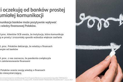 Polacy oczekują od banków prostej izrozumiałej komunikacji